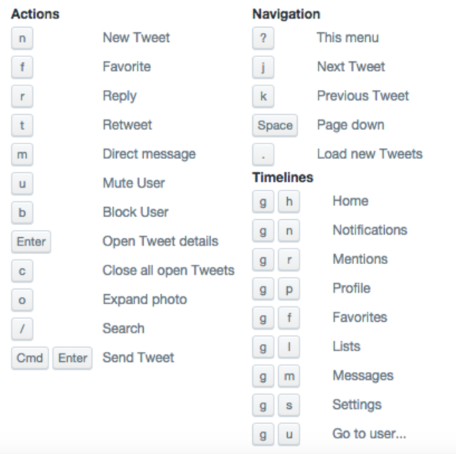twitter_features_keyboard_shortcuts.png