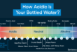 bottled-water-ph1.png