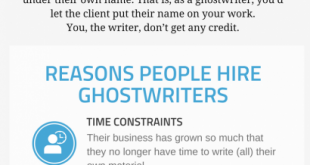ghostwriting-infographic-410x1024.png