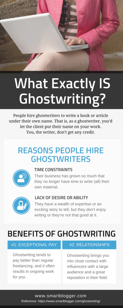 ghostwriting infographic