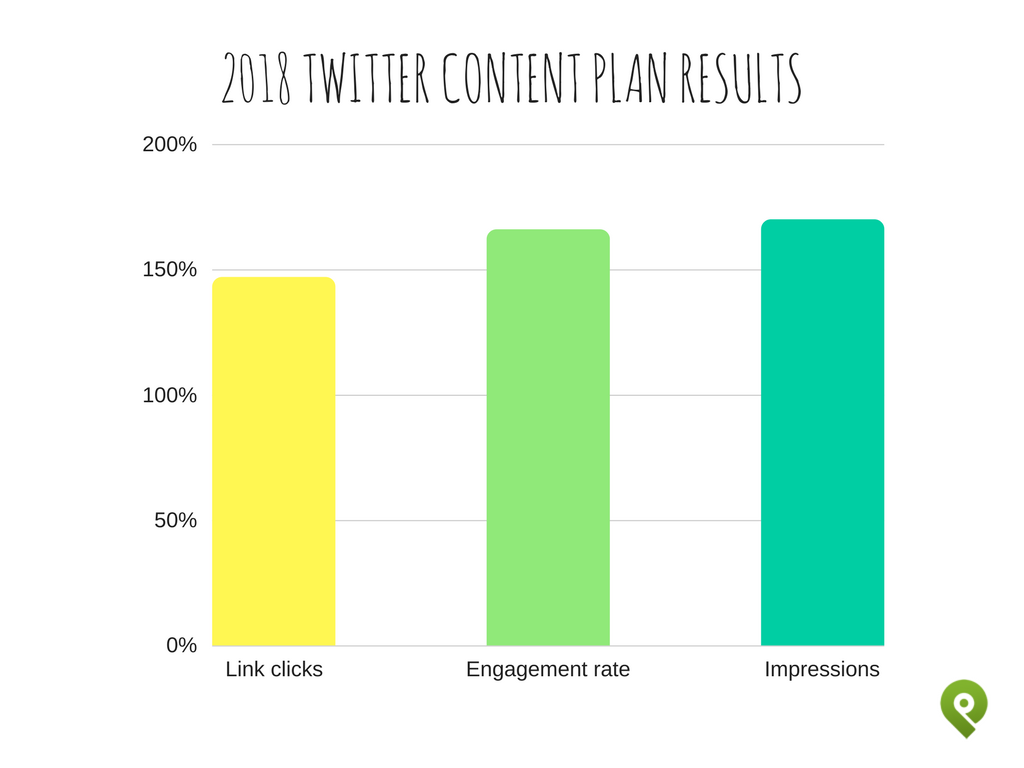 twitter-content-plan-2018-policy-updates