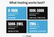 001-hosting-milestone-infographic.png