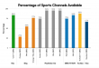 playstation-vue-sports-channels-768x505.png