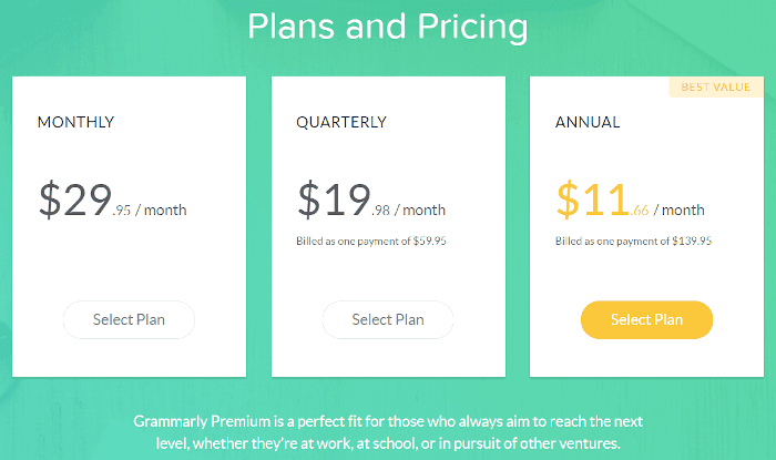 Grammarly Review: breakdown of prices