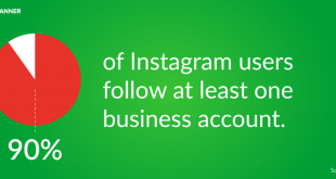 2_How_to_Set_Up_an_Instagram_Business_Account__How_to_Use_Instagram_3.png